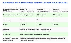Genetico_broshura_dlya_vrachey_210x210_P26_21-12-2020