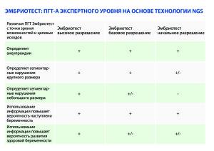 Genetico_broshura_dlya_vrachey_210x210_P27_21-12-2020